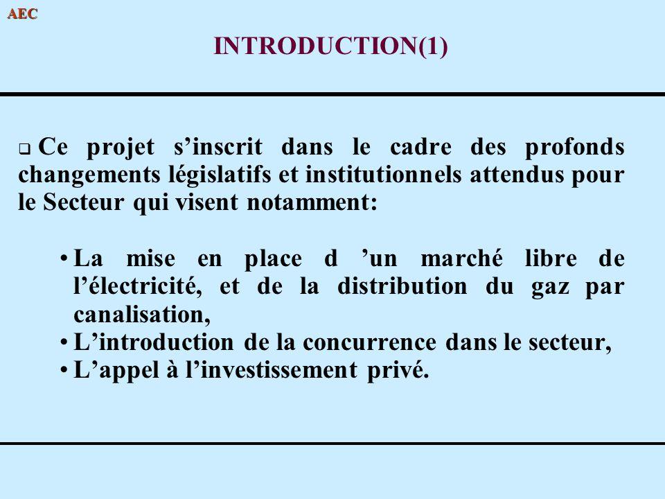 AEC INTRODUCTION(1) Ce projet sinscrit dans le cadre des profonds changements législatifs et institutionnels attendus pour le Secteur qui visent notam