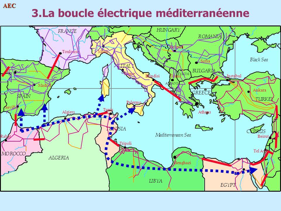 AEC 3.La boucle électrique méditerranéenne