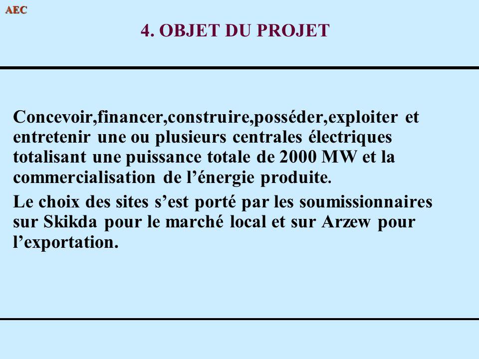AEC 4. OBJET DU PROJET Concevoir,financer,construire,posséder,exploiter et entretenir une ou plusieurs centrales électriques totalisant une puissance