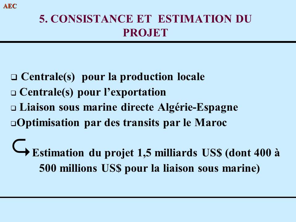 AEC 5. CONSISTANCE ET ESTIMATION DU PROJET Centrale(s) pour la production locale Centrale(s) pour lexportation Liaison sous marine directe Algérie-Esp