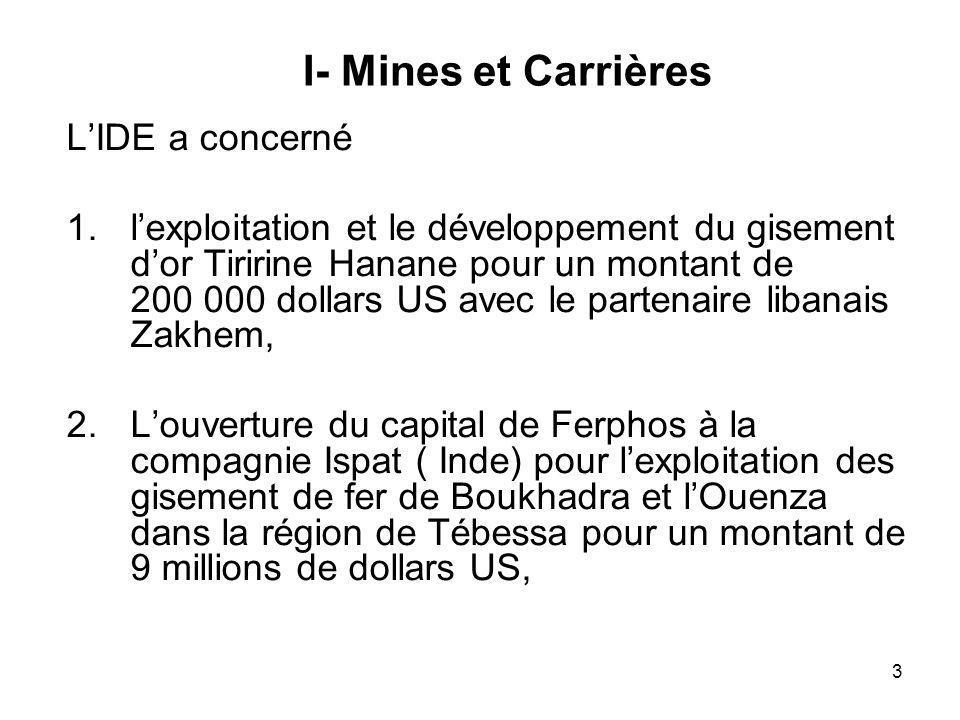 3 I- Mines et Carrières LIDE a concerné 1.lexploitation et le développement du gisement dor Tiririne Hanane pour un montant de 200 000 dollars US avec le partenaire libanais Zakhem, 2.Louverture du capital de Ferphos à la compagnie Ispat ( Inde) pour lexploitation des gisement de fer de Boukhadra et lOuenza dans la région de Tébessa pour un montant de 9 millions de dollars US,