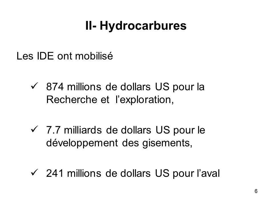 6 II- Hydrocarbures Les IDE ont mobilisé 874 millions de dollars US pour la Recherche et lexploration, 7.7 milliards de dollars US pour le développement des gisements, 241 millions de dollars US pour laval