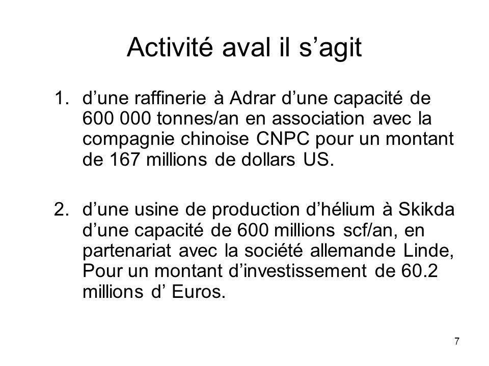 7 Activité aval il sagit 1.dune raffinerie à Adrar dune capacité de 600 000 tonnes/an en association avec la compagnie chinoise CNPC pour un montant de 167 millions de dollars US.