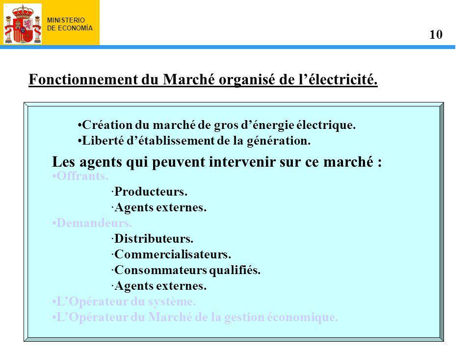 MINISTERIO DE ECONOMÍA Fonctionnement du Marché organisé de lélectricité.