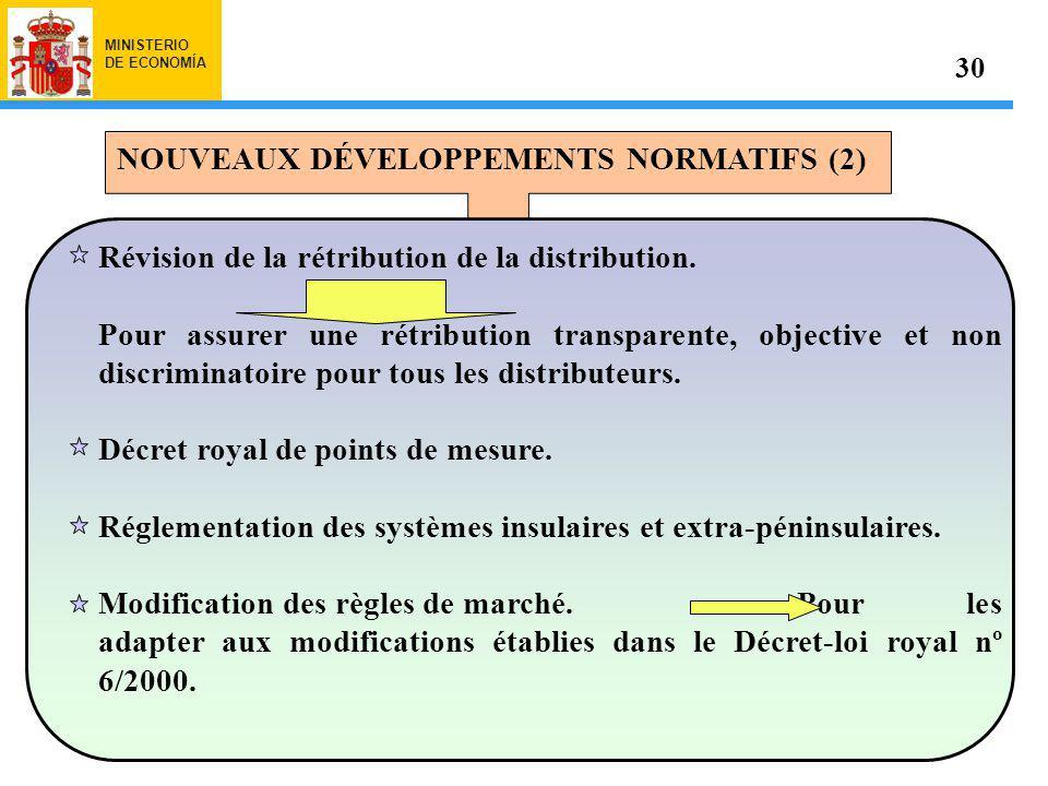 MINISTERIO DE ECONOMÍA NOUVEAUX DÉVELOPPEMENTS NORMATIFS (2) 30 Révision de la rétribution de la distribution.