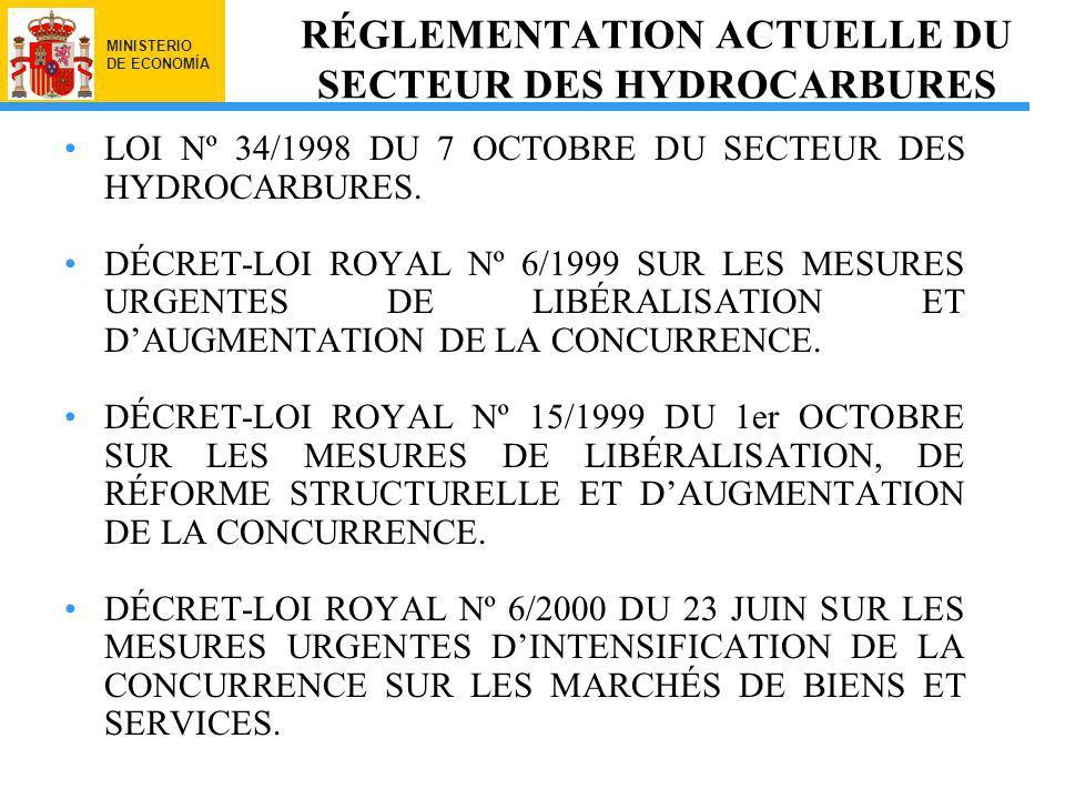 MINISTERIO DE ECONOMÍA RÉGLEMENTATION ACTUELLE DU SECTEUR DES HYDROCARBURES LOI Nº 34/1998 DU 7 OCTOBRE DU SECTEUR DES HYDROCARBURES.