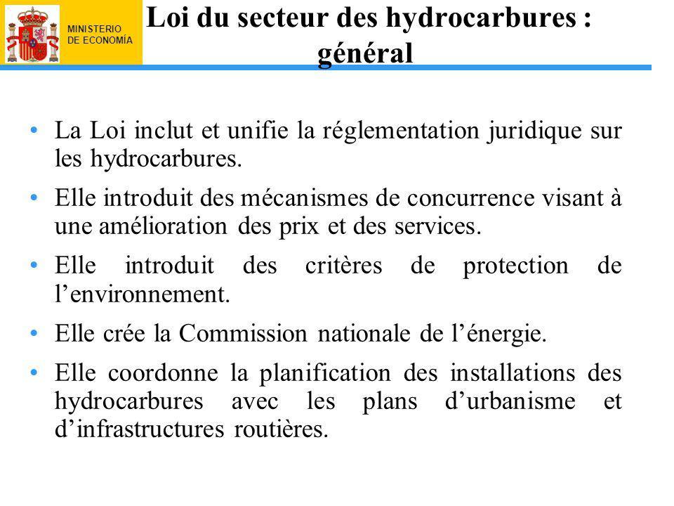 MINISTERIO DE ECONOMÍA Loi du secteur des hydrocarbures : général La Loi inclut et unifie la réglementation juridique sur les hydrocarbures.