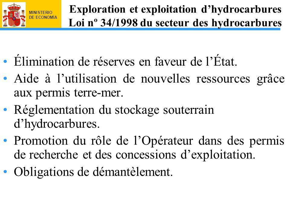 MINISTERIO DE ECONOMÍA Exploration et exploitation dhydrocarbures Loi nº 34/1998 du secteur des hydrocarbures Élimination de réserves en faveur de lÉtat.