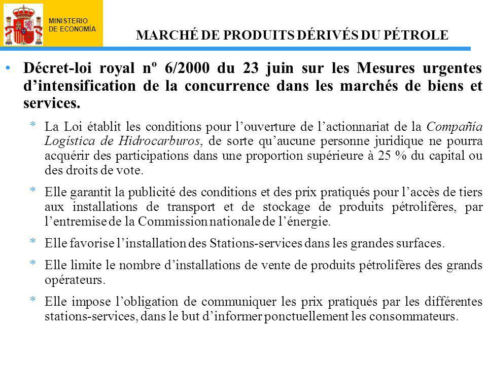 MINISTERIO DE ECONOMÍA Décret-loi royal nº 6/2000 du 23 juin sur les Mesures urgentes dintensification de la concurrence dans les marchés de biens et services.