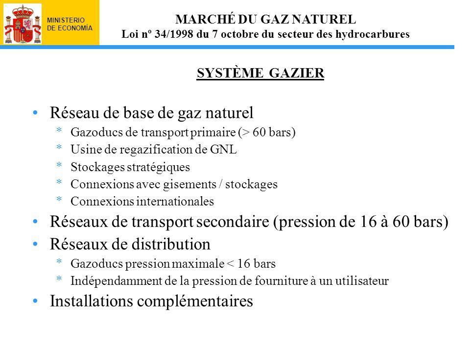MINISTERIO DE ECONOMÍA SYSTÈME GAZIER Réseau de base de gaz naturel *Gazoducs de transport primaire (> 60 bars) *Usine de regazification de GNL *Stockages stratégiques *Connexions avec gisements / stockages *Connexions internationales Réseaux de transport secondaire (pression de 16 à 60 bars) Réseaux de distribution *Gazoducs pression maximale < 16 bars *Indépendamment de la pression de fourniture à un utilisateur Installations complémentaires MARCHÉ DU GAZ NATUREL Loi nº 34/1998 du 7 octobre du secteur des hydrocarbures