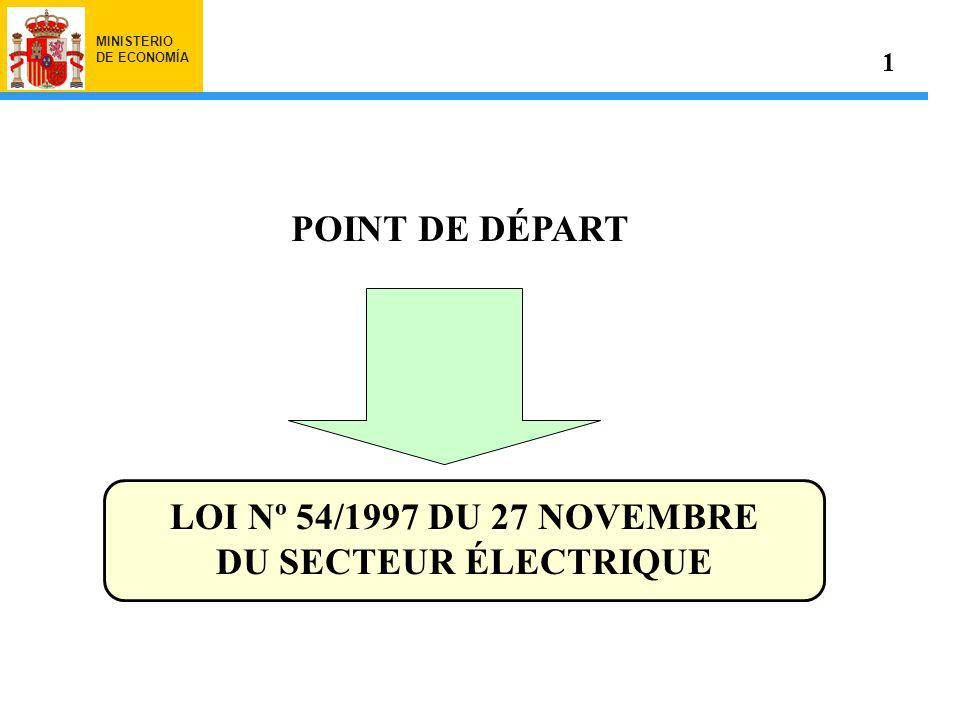 MINISTERIO DE ECONOMÍA POINT DE DÉPART LOI Nº 54/1997 DU 27 NOVEMBRE DU SECTEUR ÉLECTRIQUE 1