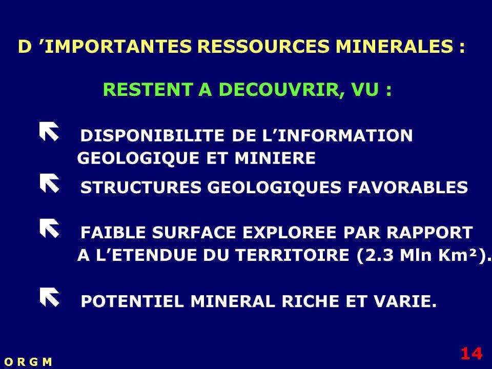 14 D IMPORTANTES RESSOURCES MINERALES : RESTENT A DECOUVRIR, VU : FAIBLE SURFACE EXPLOREE PAR RAPPORT A LETENDUE DU TERRITOIRE (2.3 Mln Km²). STRUCTUR