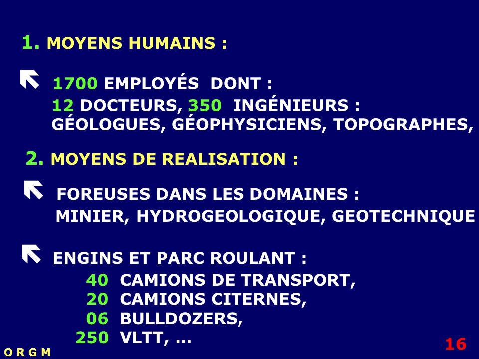 1700 EMPLOYÉS DONT : 12 DOCTEURS, 350 INGÉNIEURS : GÉOLOGUES, GÉOPHYSICIENS, TOPOGRAPHES, 1. MOYENS HUMAINS : 2. MOYENS DE REALISATION : FOREUSES DANS