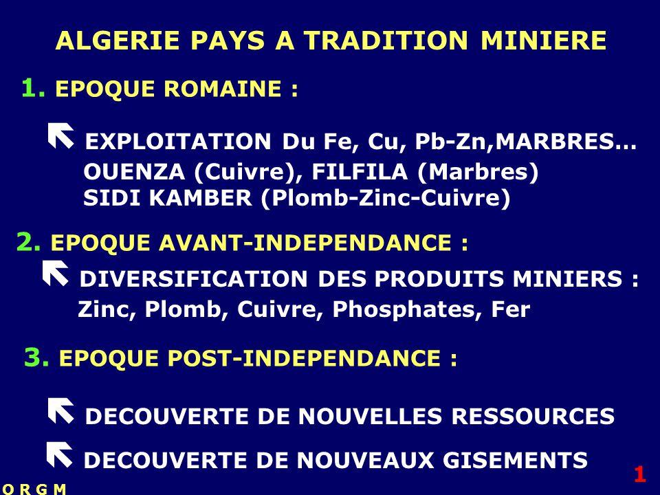 ALGERIE PAYS A TRADITION MINIERE 1. EPOQUE ROMAINE : EXPLOITATION Du Fe, Cu, Pb-Zn,MARBRES… OUENZA (Cuivre), FILFILA (Marbres) SIDI KAMBER (Plomb-Zinc
