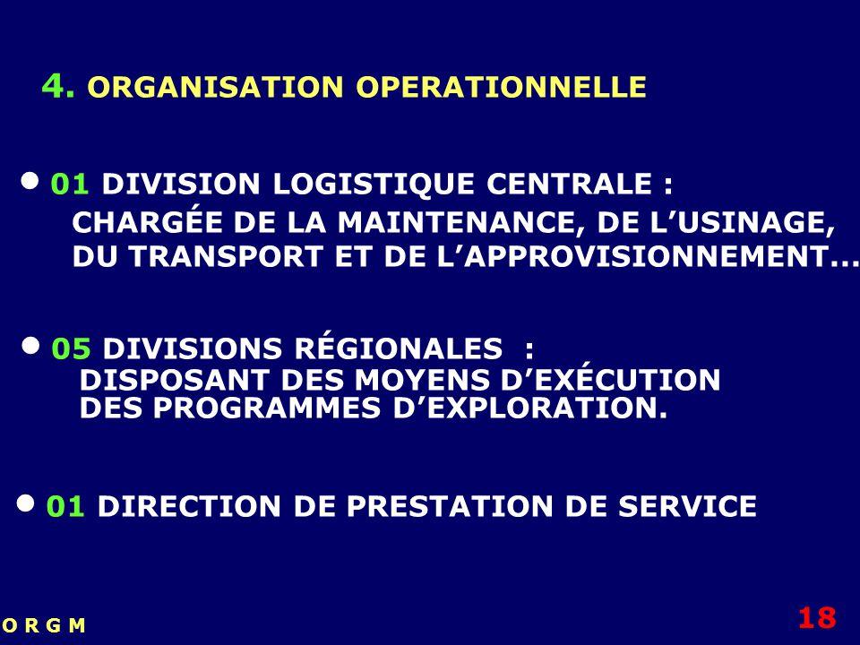 4. ORGANISATION OPERATIONNELLE 05 DIVISIONS RÉGIONALES : DISPOSANT DES MOYENS DEXÉCUTION DES PROGRAMMES DEXPLORATION. 01 DIRECTION DE PRESTATION DE SE