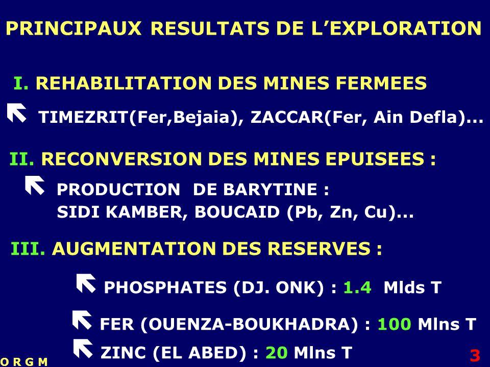 PRINCIPAUX RESULTATS DE LEXPLORATION I. REHABILITATION DES MINES FERMEES TIMEZRIT(Fer,Bejaia), ZACCAR(Fer, Ain Defla)... II. RECONVERSION DES MINES EP