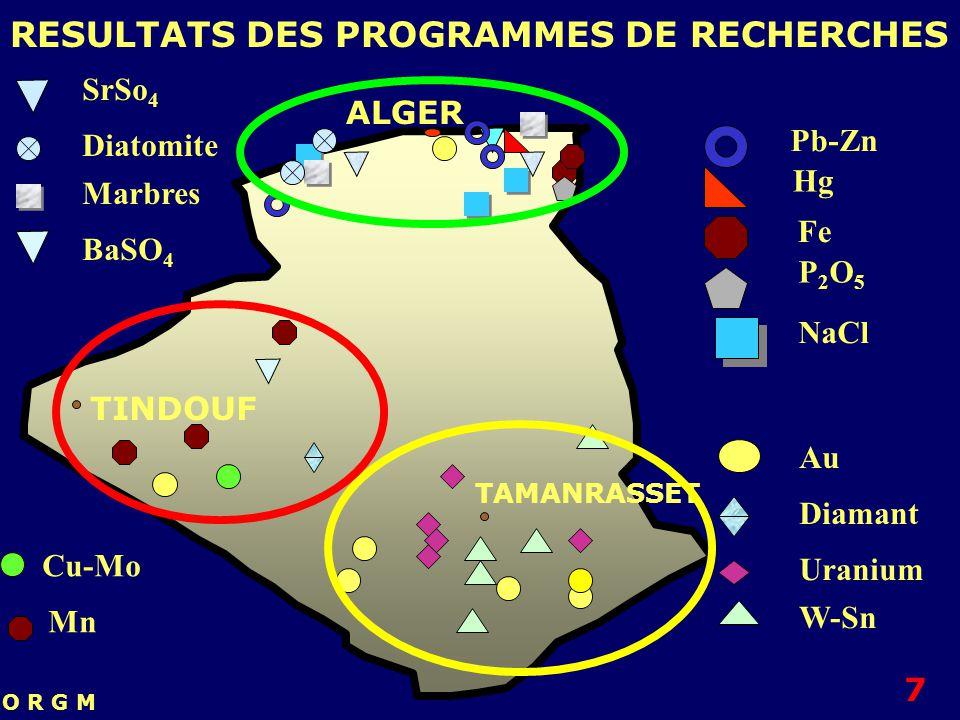 TAMANRASSET ALGER TINDOUF Pb-Zn Hg NaCl Fe P 2 O 5 SrSo 4 BaSO 4 Diatomite Marbres Diamant Au W-Sn Uranium RESULTATS DES PROGRAMMES DE RECHERCHES Cu-M