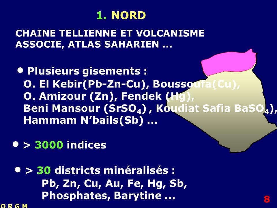 1. NORD > 30 districts minéralisés : Pb, Zn, Cu, Au, Fe, Hg, Sb, Phosphates, Barytine... > 3000 indices Plusieurs gisements : O. El Kebir(Pb-Zn-Cu), B