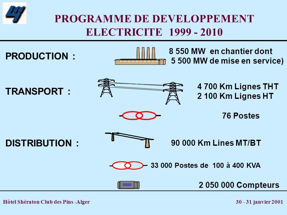 Hôtel Shératon Club des Pins -Alger 30 - 31 janvier 2001 PROGRAMME DE DEVELOPPEMENT ELECTRICITE 1999 - 2010 TRANSPORT : 4 700 Km Lignes THT 2 100 Km L