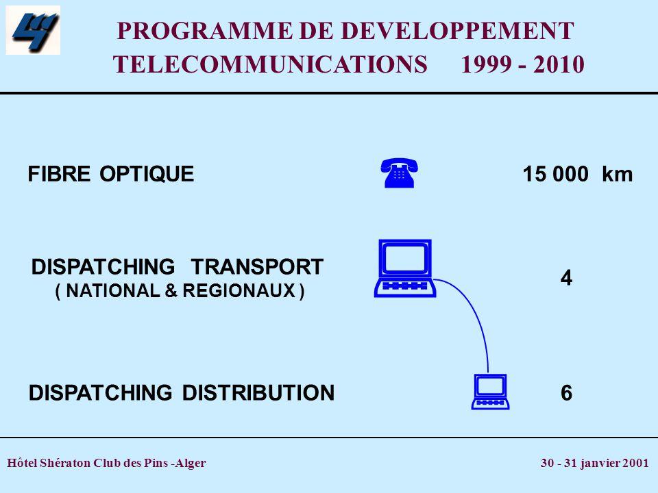 Hôtel Shératon Club des Pins -Alger 30 - 31 janvier 2001 DISPATCHING DISTRIBUTION FIBRE OPTIQUE 4 15 000 km DISPATCHING TRANSPORT ( NATIONAL & REGIONA