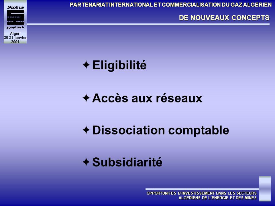 Alger, 30-31 janvier 2001 ORGANISATION TYPE DU MARCHE EUROPEEN MARCHE PHYSIQUE PRODUCTEURS FOURNISSEURS GROS CONSOMMATEURS INDUSTRIELS COMPAGNIES DE DISTRIBUTION ELECTRICIENS COMPAGNIES DE TRANSPORT PETITS CONSOMMATEURS INDUSTRIELS RÉSIDENTIEL COMMERCIAL PARTENARIAT INTERNATIONAL ET COMMERCIALISATION DU GAZ ALGERIEN OPPORTUNITES DINVESTISSEMENT DANS LES SECTEURS ALGERIENS DE LENERGIE ET DES MINES