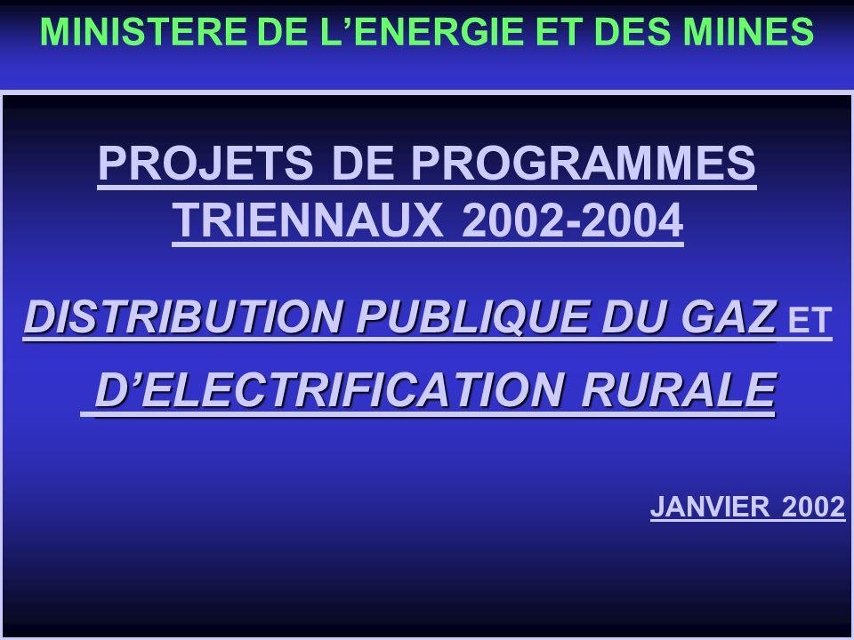 Réduction de lécart inter - wilaya, Développement local durable dans les espaces intérieures, Réduction de lexode rural enregistré ces dernières années vers les zones urbaines.