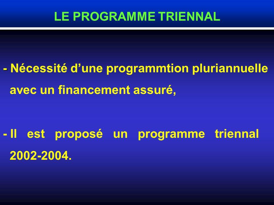 Nouveau montage financier qui prend en charge la quote-part des collectiviés locales pour lannée 2001 : * Etat = 100% Réseau transport et stations pro