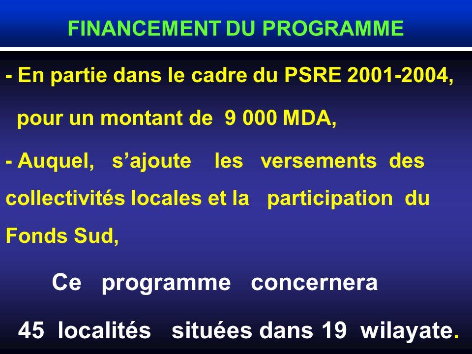 Le coût du projet est estimé à 33 600 Millions de dinars (MDA). Il se répartit comme suit : Part Etat = 21 300 MDA, Part Sonelgaz = 6 600 MDA, Part Ci