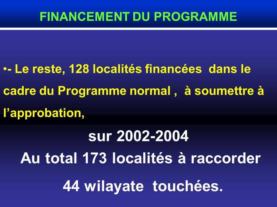 - En partie dans le cadre du PSRE 2001-2004, pour un montant de 9 000 MDA, - Auquel, sajoute les versements des collectivités locales et la participation du Fonds Sud, Ce programme concernera 45 localités situées dans 19 wilayate.