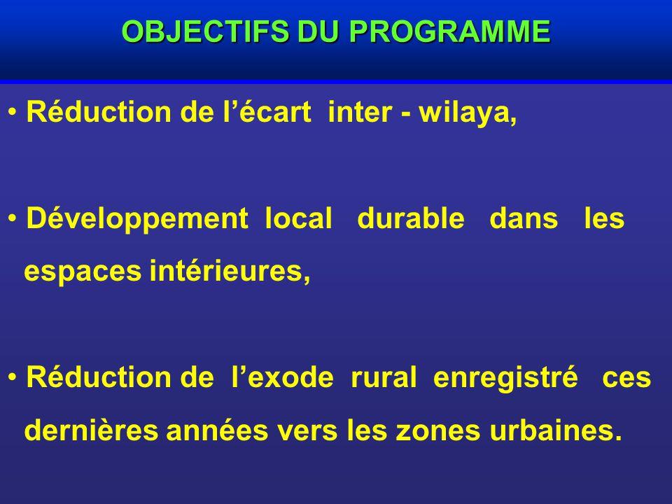 II -ELECTRIFICATION RURALE MINISTERE DE LENERGIE ET DES MIINES