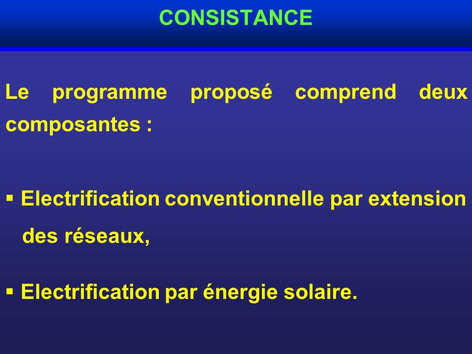Taille des centres, Nombre de foyers / km, Répartition du programme par wilaya en tenant compte du taux d'électrification et de quelques cas particuli