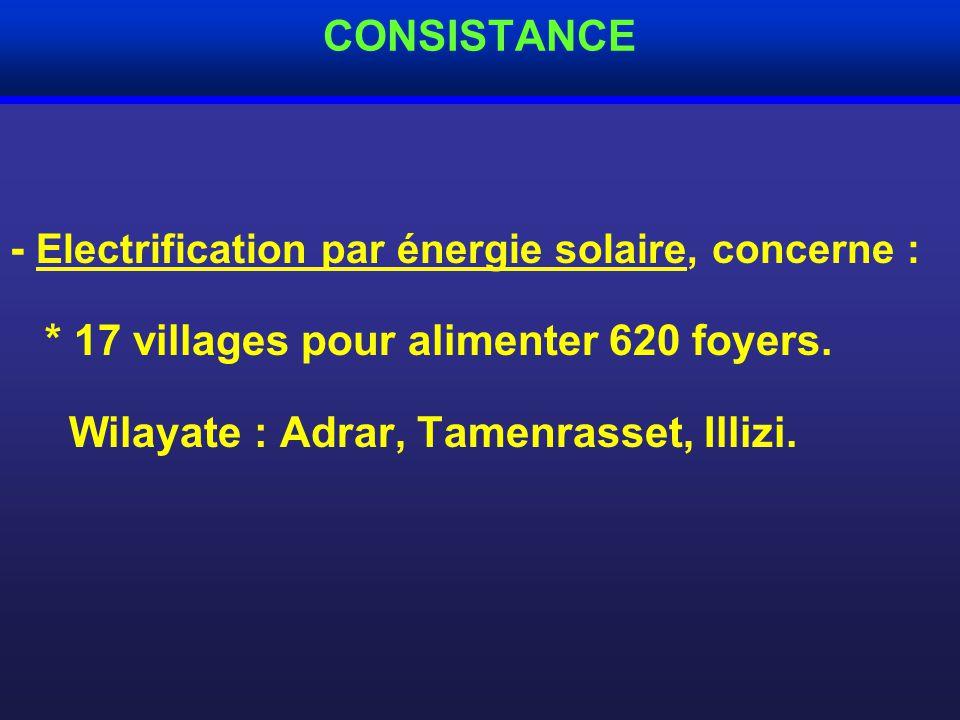 - Electrification conventionnelle par extension des réseaux, concerne : * 2 490 centres (villages) à alimenter, * 106 000 foyers à raccorder, * 12 000