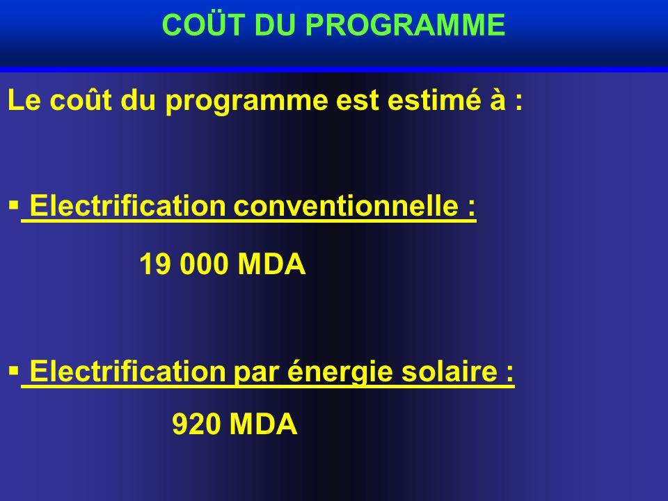 - Electrification par énergie solaire, concerne : * 17 villages pour alimenter 620 foyers. Wilayate : Adrar, Tamenrasset, Illizi. CONSISTANCE