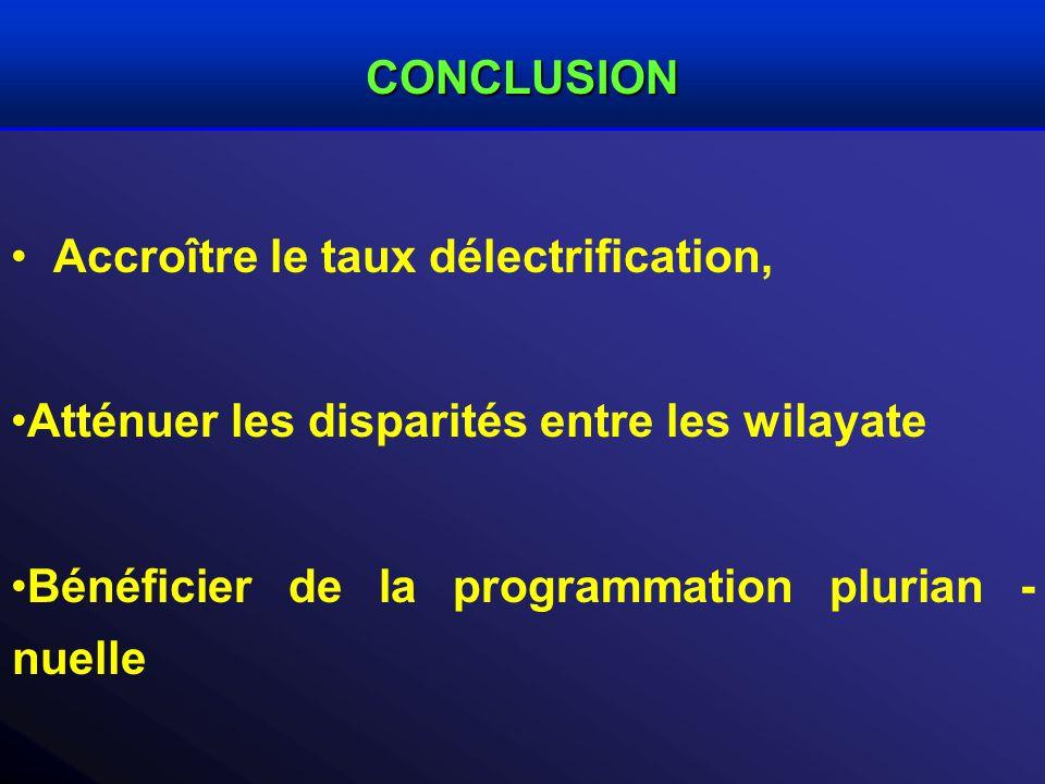 - En partie dans le cadre du PSRE 2001-2004, soit un montant de 7800 MDA, - Le reste dans le cadre du Programme normal à soumettre à lapprobation. FIN