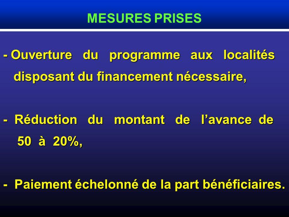 - Ouverture du programme aux localités disposant du financement nécessaire, disposant du financement nécessaire, - Réduction du montant de lavance de 50 à 20%, 50 à 20%, - Paiement échelonné de la part bénéficiaires.