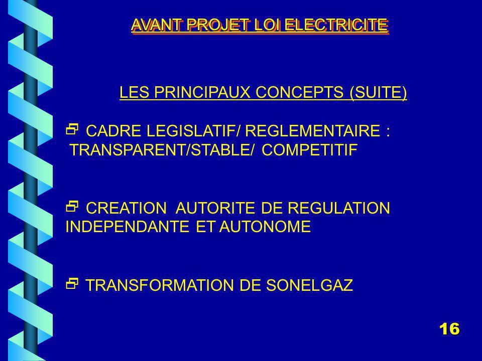 AVANT PROJET LOI ELECTRICITE LES PRINCIPAUX CONCEPTS (SUITE) CADRE LEGISLATIF/ REGLEMENTAIRE : TRANSPARENT/STABLE/ COMPETITIF CREATION AUTORITE DE REGULATION INDEPENDANTE ET AUTONOME TRANSFORMATION DE SONELGAZ 16