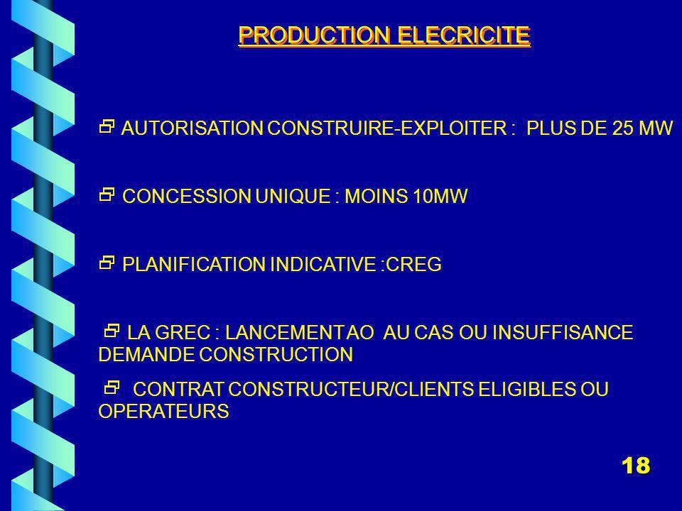 PRODUCTION ELECRICITE AUTORISATION CONSTRUIRE-EXPLOITER : PLUS DE 25 MW CONCESSION UNIQUE : MOINS 10MW PLANIFICATION INDICATIVE :CREG LA GREC : LANCEMENT AO AU CAS OU INSUFFISANCE DEMANDE CONSTRUCTION CONTRAT CONSTRUCTEUR/CLIENTS ELIGIBLES OU OPERATEURS 18