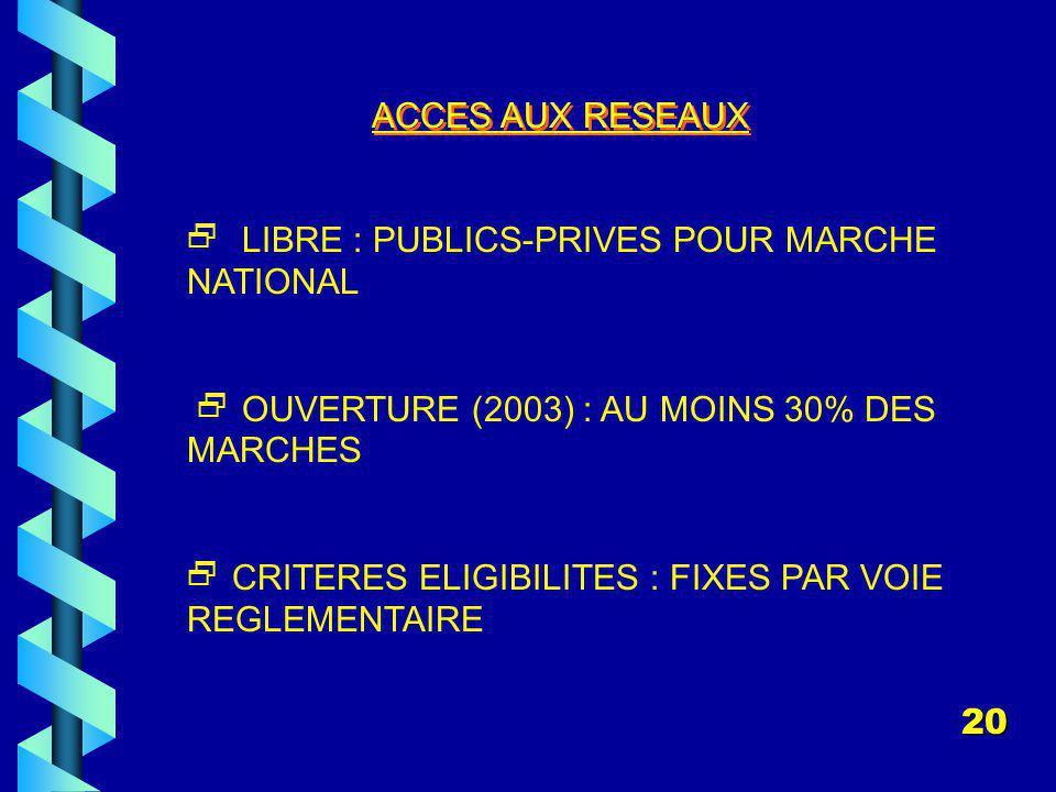 ACCES AUX RESEAUX LIBRE : PUBLICS-PRIVES POUR MARCHE NATIONAL OUVERTURE (2003) : AU MOINS 30% DES MARCHES CRITERES ELIGIBILITES : FIXES PAR VOIE REGLEMENTAIRE 20