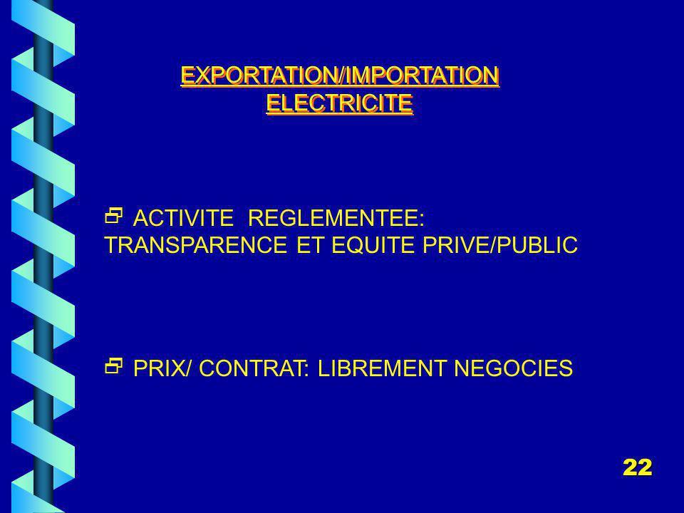 EXPORTATION/IMPORTATION ELECTRICITE ACTIVITE REGLEMENTEE: TRANSPARENCE ET EQUITE PRIVE/PUBLIC PRIX/ CONTRAT: LIBREMENT NEGOCIES 22