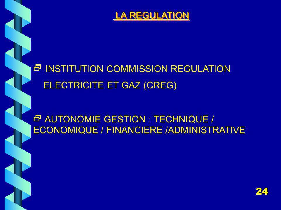 LA REGULATION INSTITUTION COMMISSION REGULATION ELECTRICITE ET GAZ (CREG) AUTONOMIE GESTION : TECHNIQUE / ECONOMIQUE / FINANCIERE /ADMINISTRATIVE 24