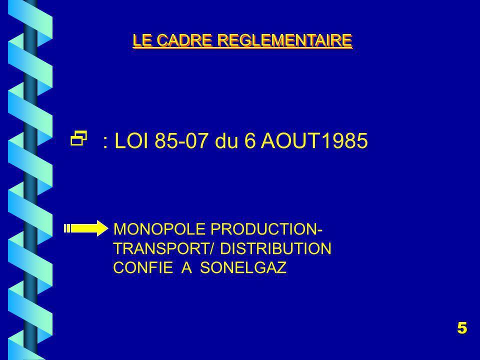 LE CADRE REGLEMENTAIRE : LOI 85-07 du 6 AOUT1985 MONOPOLE PRODUCTION- TRANSPORT/ DISTRIBUTION CONFIE A SONELGAZ 5