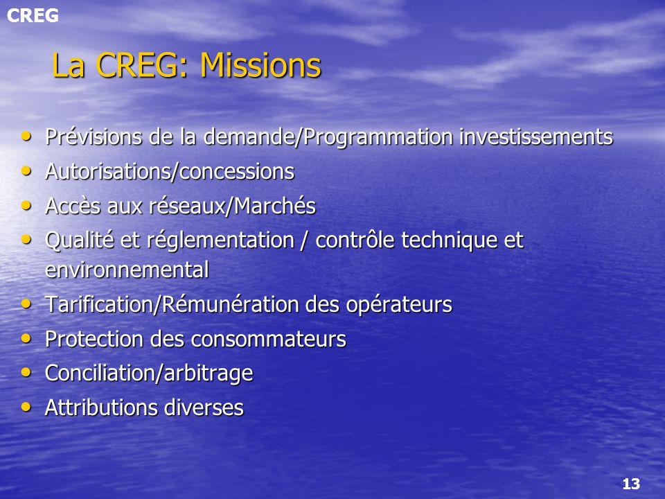 CREG 13 La CREG: Missions Prévisions de la demande/Programmation investissements Prévisions de la demande/Programmation investissements Autorisations/