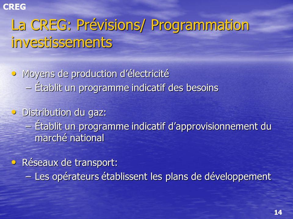 CREG 14 La CREG: Prévisions/ Programmation investissements Moyens de production délectricité Moyens de production délectricité –Établit un programme i