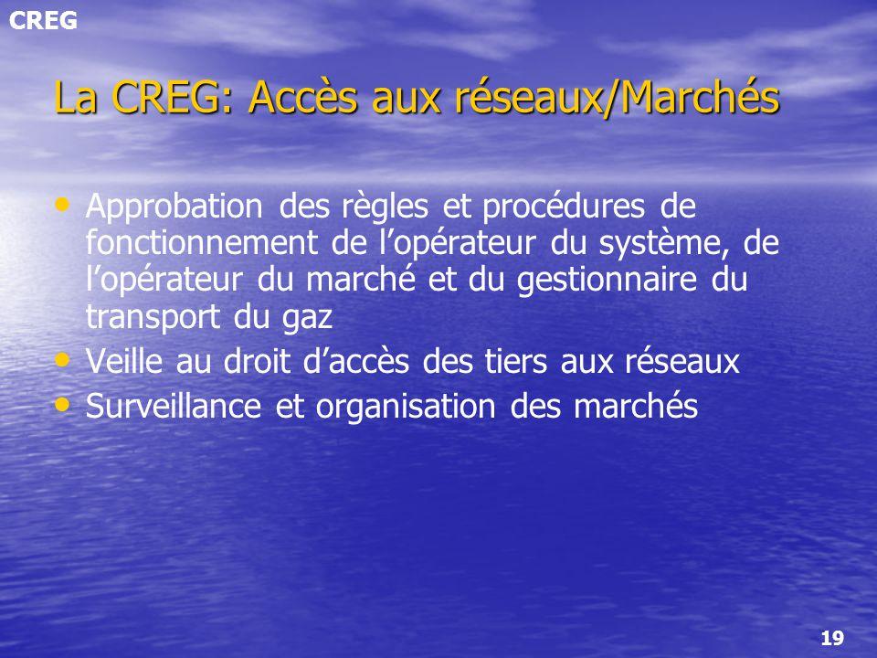 CREG 19 La CREG: Accès aux réseaux/Marchés Approbation des règles et procédures de fonctionnement de lopérateur du système, de lopérateur du marché et
