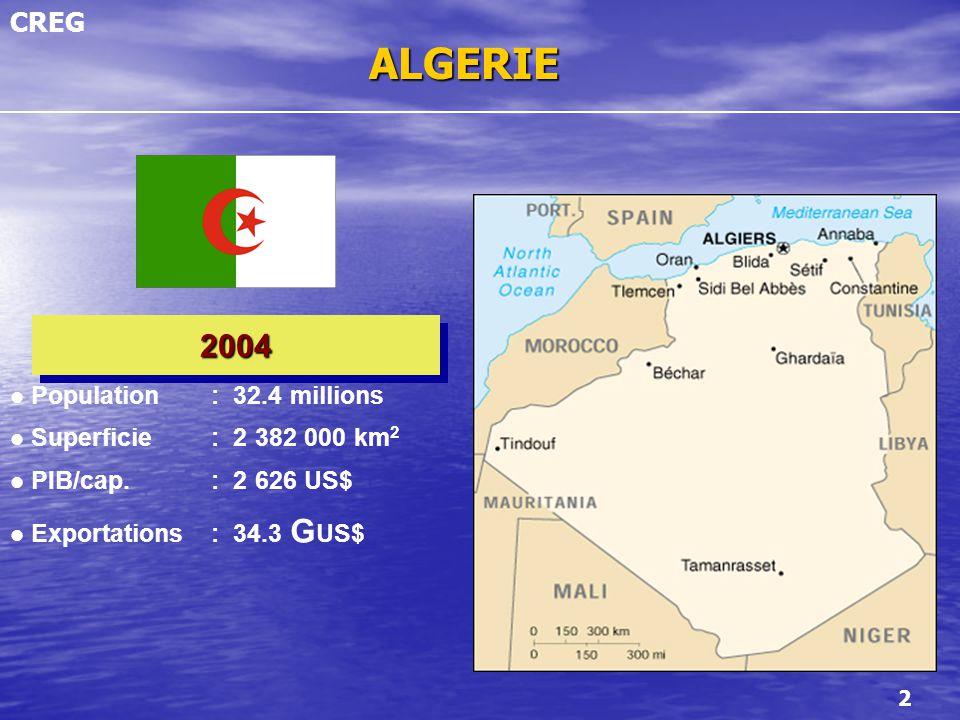 CREG 2 ALGERIE 20042004 Population: 32.4 millions Superficie: 2 382 000 km 2 PIB/cap. : 2 626 US$ Exportations: 34.3 G US$