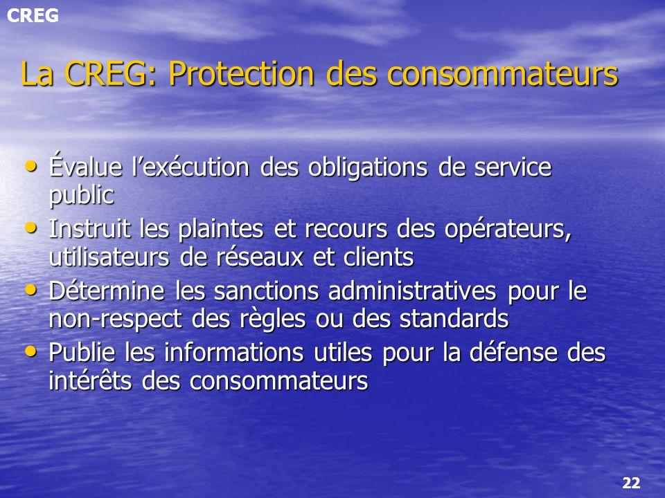CREG 22 La CREG: Protection des consommateurs Évalue lexécution des obligations de service public Évalue lexécution des obligations de service public