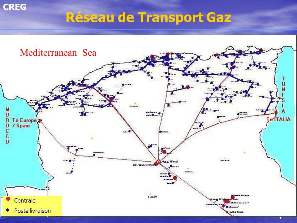 CREG 4 Réseau de Transport Gaz Mediterranean Sea Centrale Poste livraison