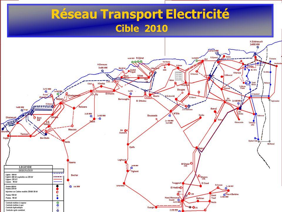 CREG 5 Réseau Transport Electricité Cible 2010