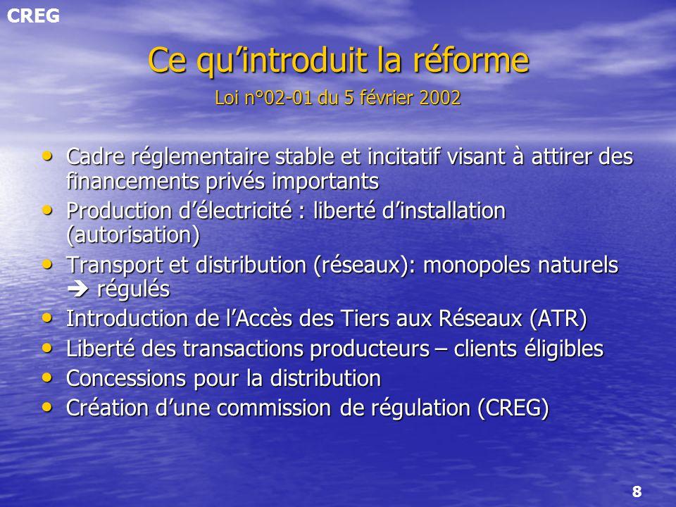 CREG 8 Ce quintroduit la réforme Loi n°02-01 du 5 février 2002 Cadre réglementaire stable et incitatif visant à attirer des financements privés import