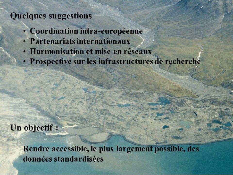 Quelques suggestions Coordination intra-européenne Partenariats internationaux Harmonisation et mise en réseaux Prospective sur les infrastructures de recherche Un objectif : Rendre accessible, le plus largement possible, des données standardisées
